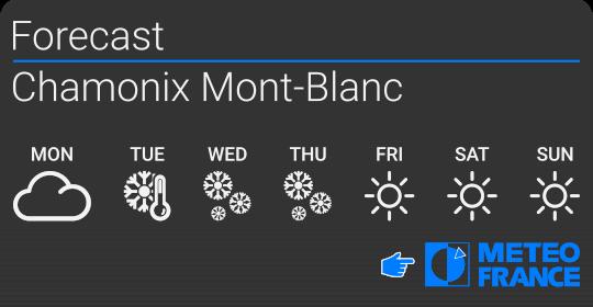 Chamonix Mont-Blanc Météo-France
